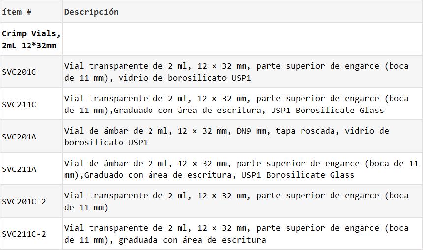 información de pedido de Frascos de rizado de muestra