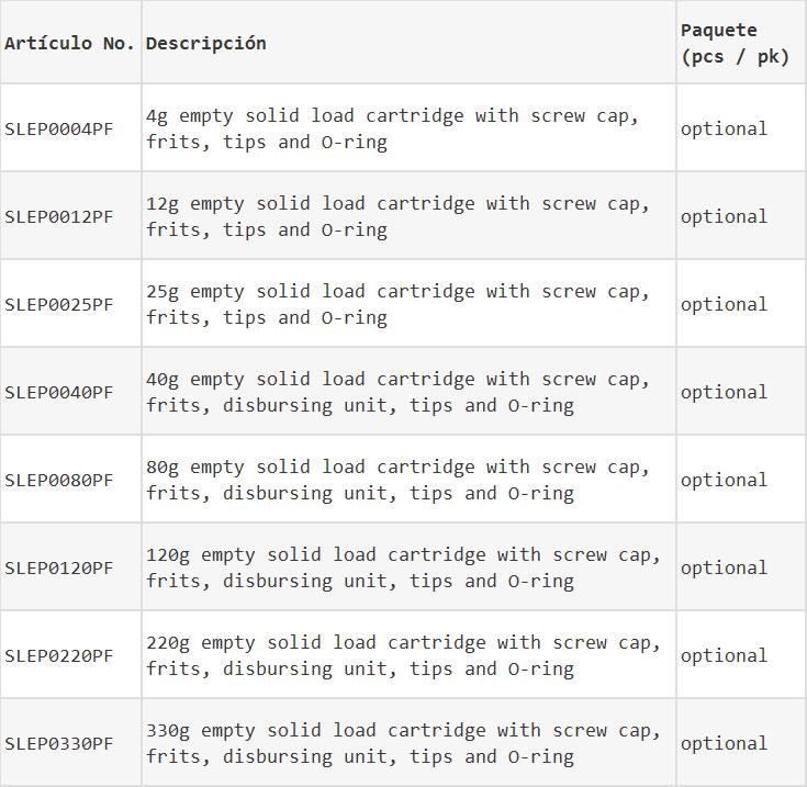 columnas de flash vacio información de pedido