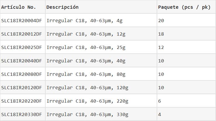 columnas c18 irregulares flash depu