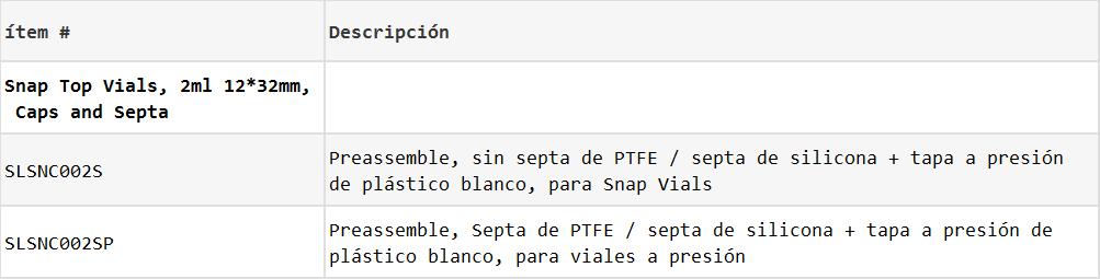 información de pedido de Septa y Capa de frascos de snap de muestra