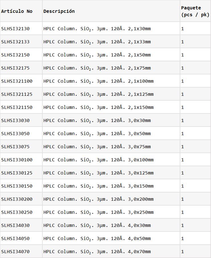 sio2 hplc columnas orden de información