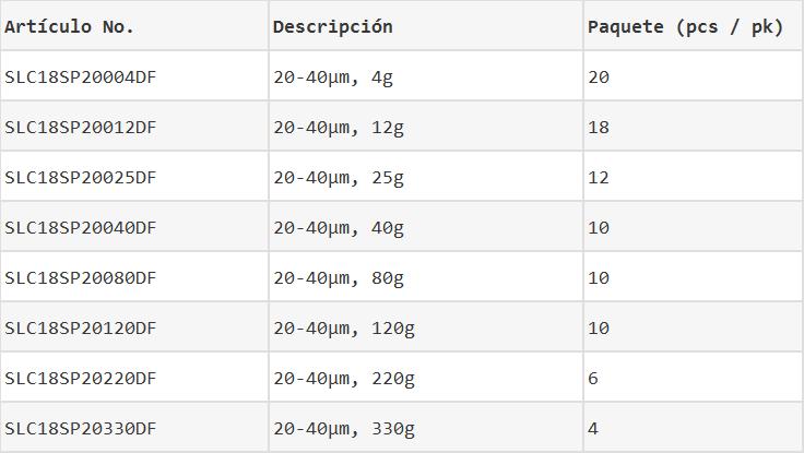 esférica c18 flash columnas información de pedido