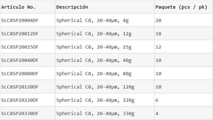 esférica c8 flash columnas información de pedido depu