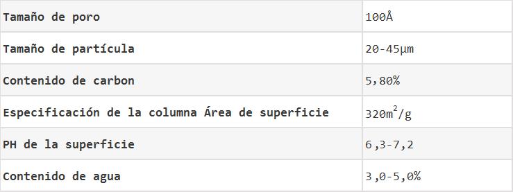 esférica c8 flash columnas información de pedido