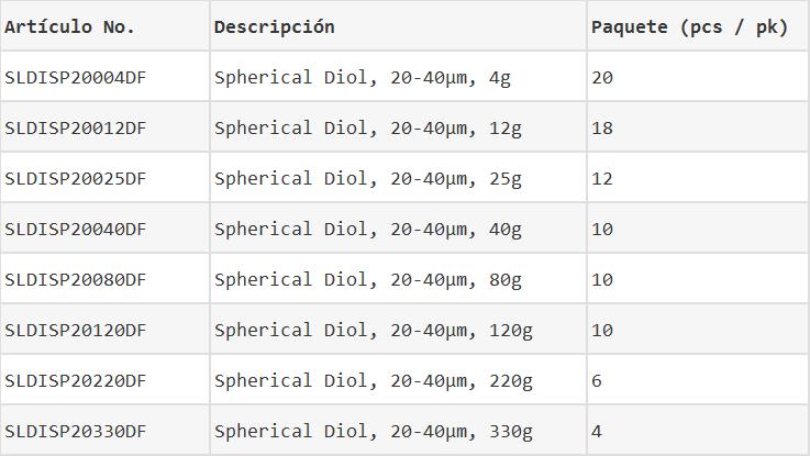 esférica diol flash columnas información de pedido