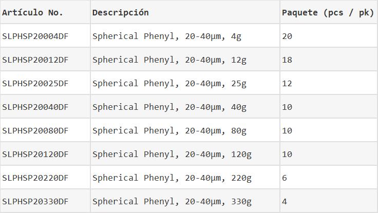 columnas de flash fenilo esférico información de pedido
