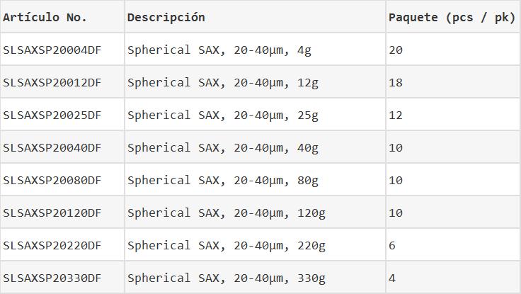 Columnas de destello SAX esféricas información de pedido