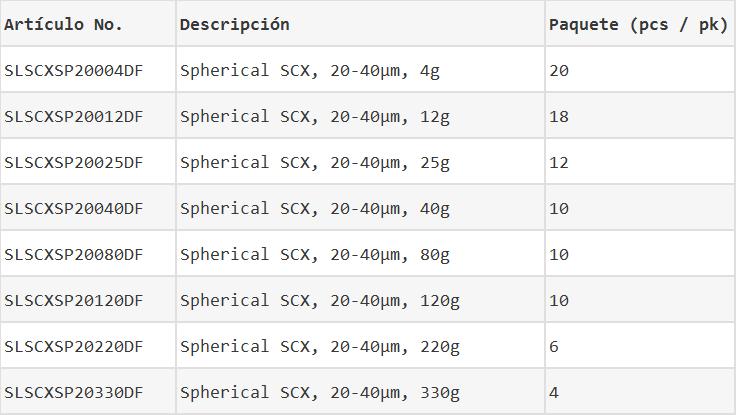 Columnas de destello SCX esféricas información de pedido