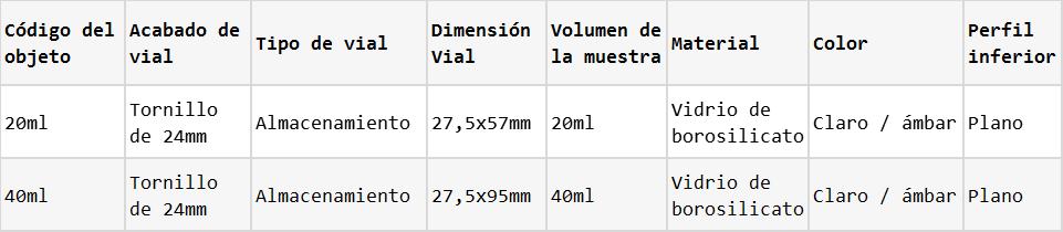Datos de Viales de almacenamiento