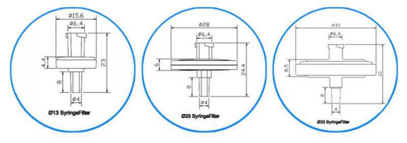 Tabla de análisis de filtros de jeringa